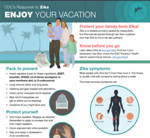 prevent from west-nile and zika virus